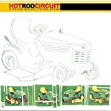 Album «If It's Cool With You It's Cool With Me»by Hot Rod Circuit